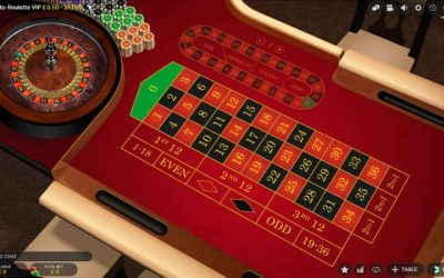The Lucky Draw – An Overture to Online High Stakes Roulette